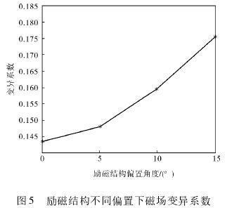 电磁流量计励磁结构不同偏置下磁场变异系数